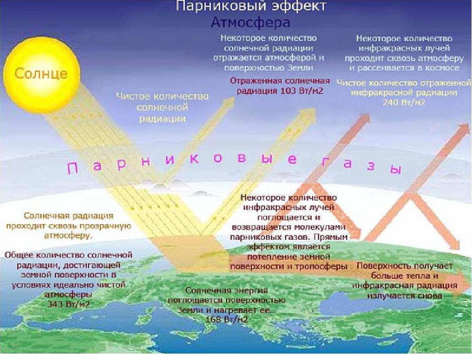 Классификация природных ресурсов по их исчерпаемости таблица