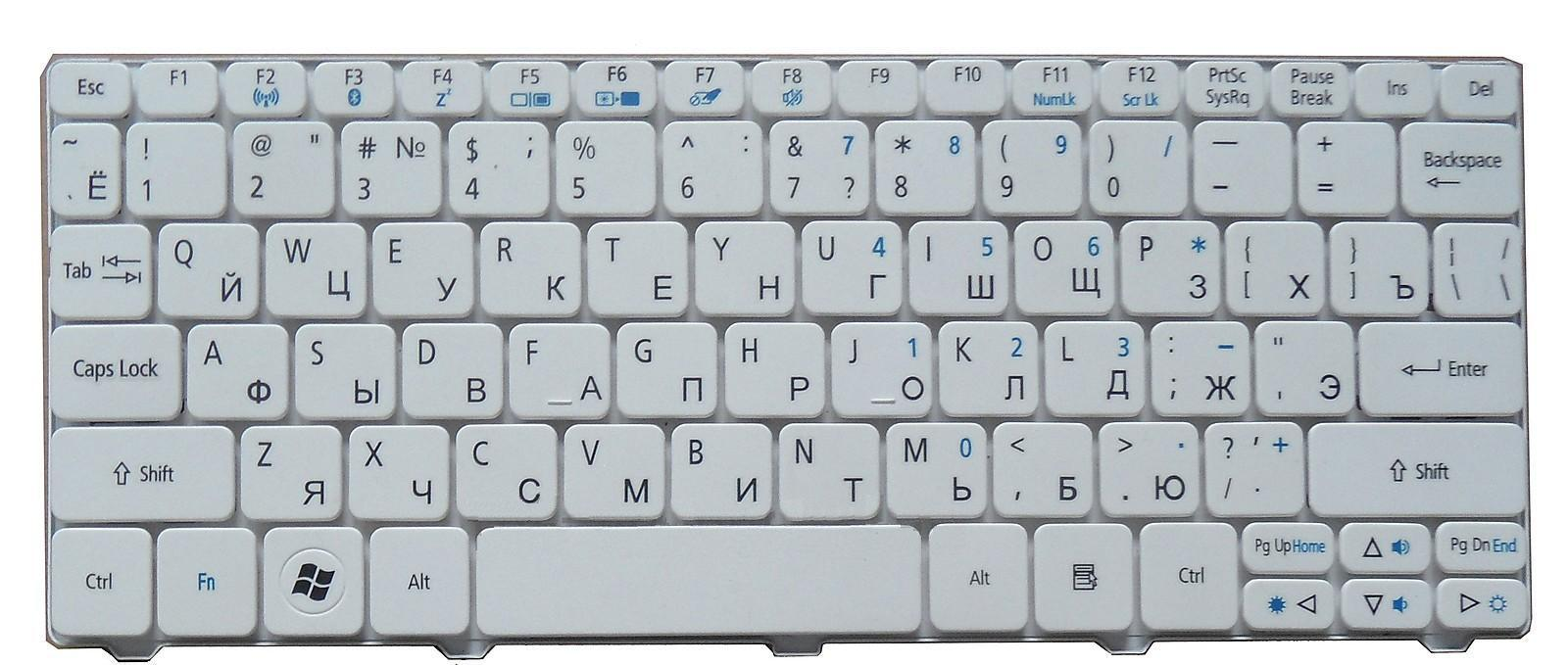 Компьютерная клавиатура расклад кнопок фото