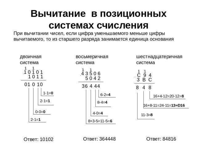 Вычитание осуществляется по тем же правилам, что и в десятичной системе счисления.