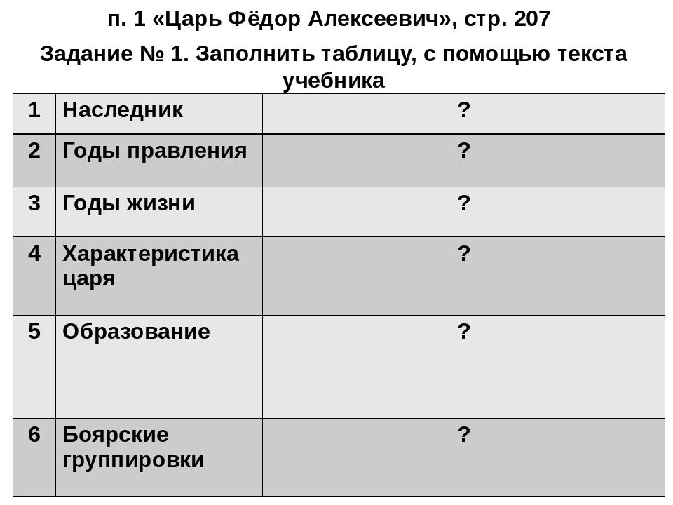 п. 1 «Царь Фёдор Алексеевич», стр. 207 Задание № 1. Заполнить таблицу, с помо...