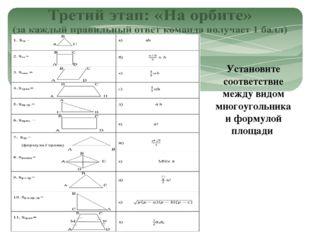 Установите соответствие между видом многоугольника и формулой площади Установ