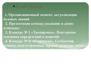 1. Организационный момент, актуализация базовых знаний 2. Презентация команд