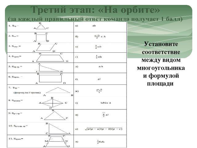 Установите соответствие между видом многоугольника и формулой площади Установ...