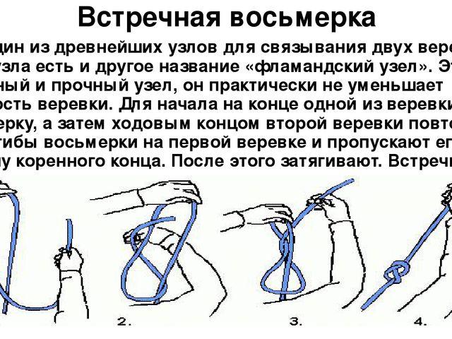 Затягивание груди веревками порно толстые ножки