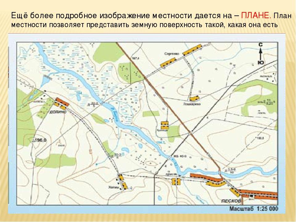 географии местности карты план по решебник дрофа контурные