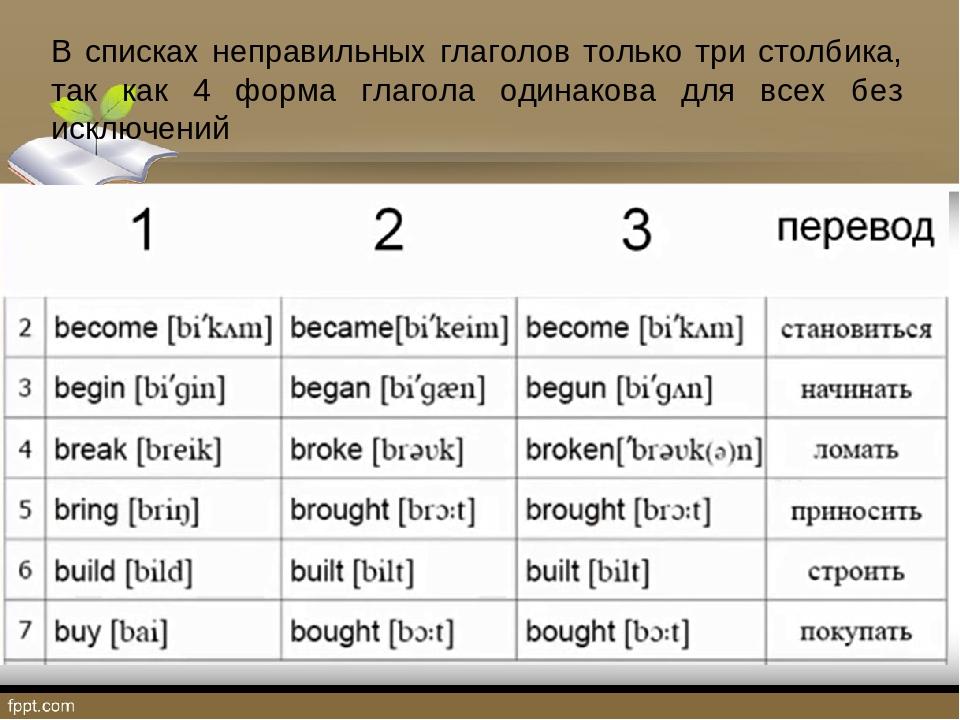 Таблица неправильных английских глаголов список