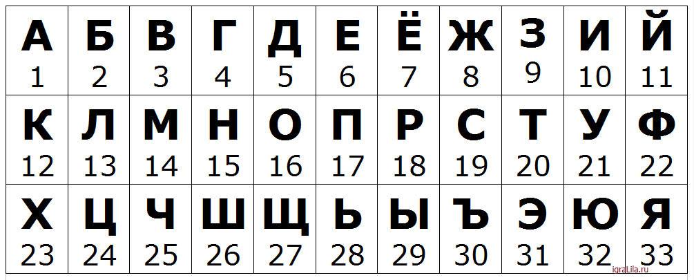 alphabet number code