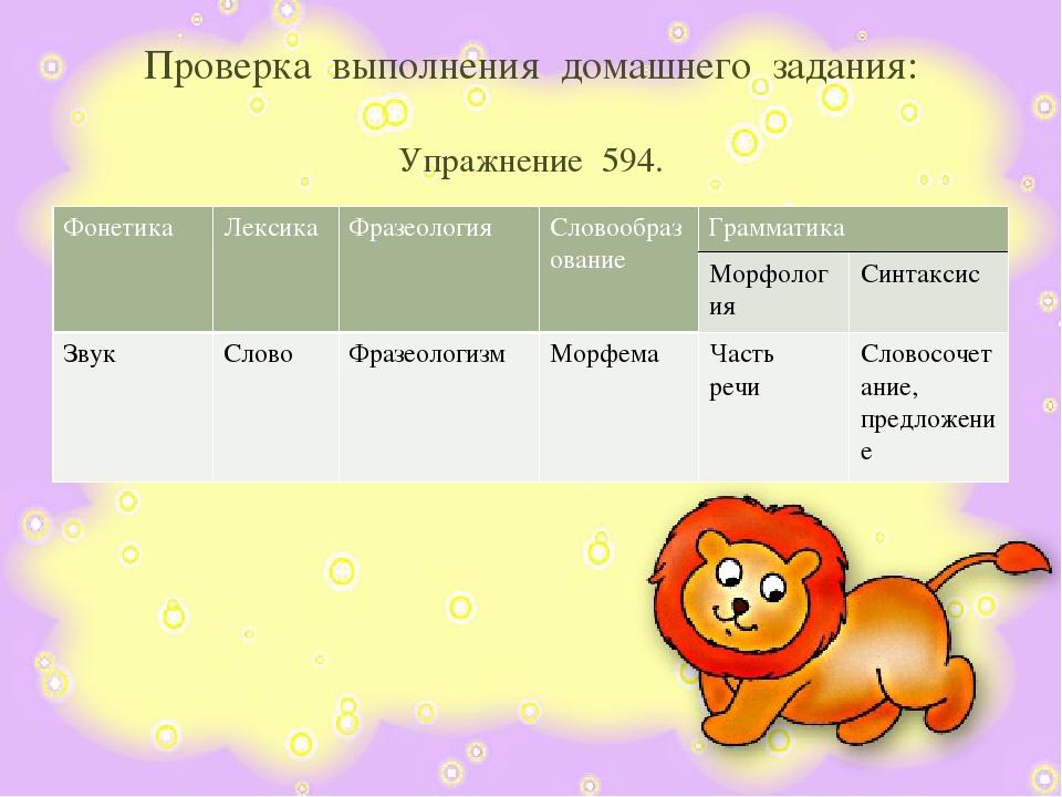 Проверка выполнения домашнего задания: Упражнение 594. Фонетика Лексика Фразе...