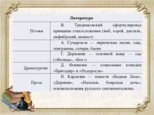 Литература Поэзия В. Тредиаковский сформулировал принципы стихосложения (ямб,