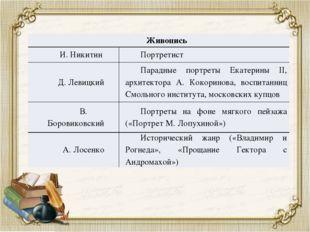 Живопись И. Никитин Портретист Д. Левицкий Парадные портреты Екатерины II, ар