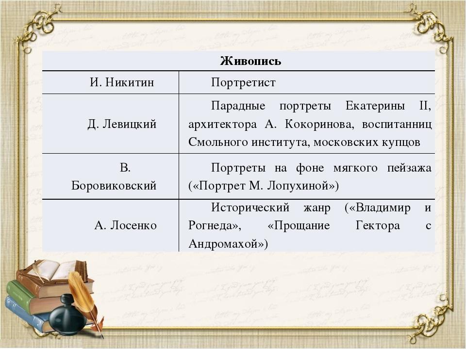 Живопись И. Никитин Портретист Д. Левицкий Парадные портреты Екатерины II, ар...