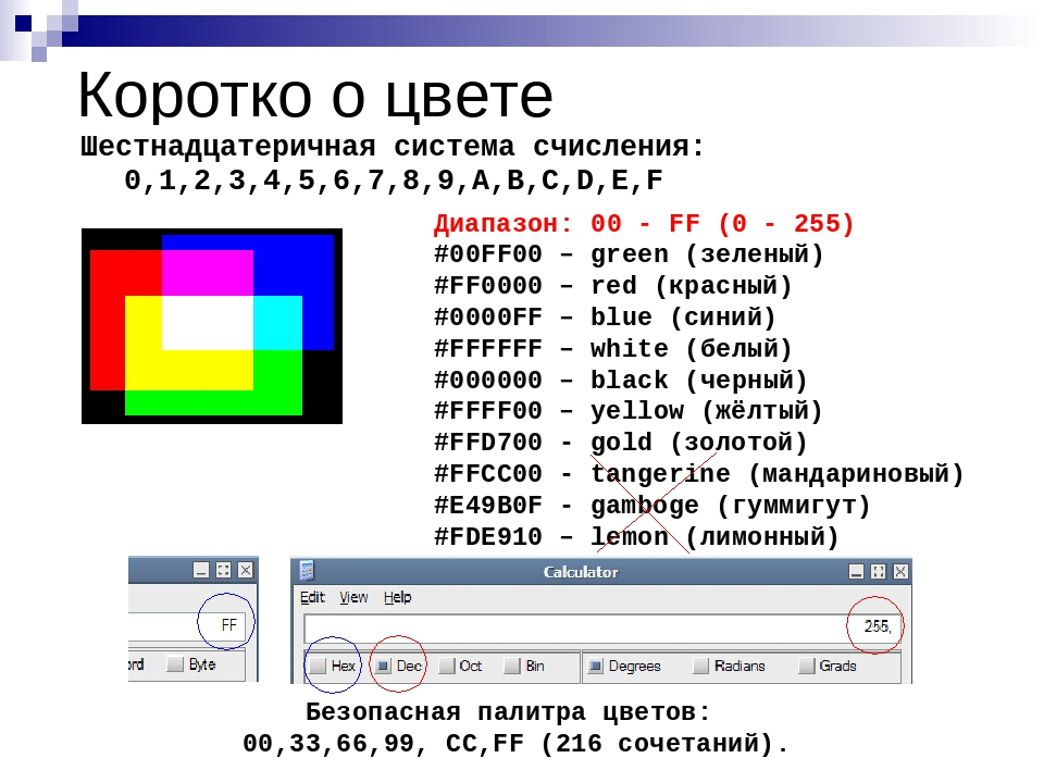 Коротко о цвете Диапазон: 00 - FF (0 - 255) #00FF00 – green (зеленый) #FF0000...