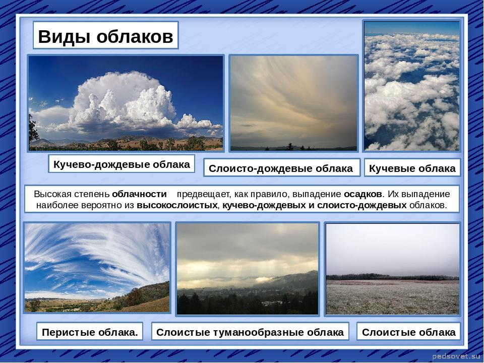 этого виды облаков фото и название поколения