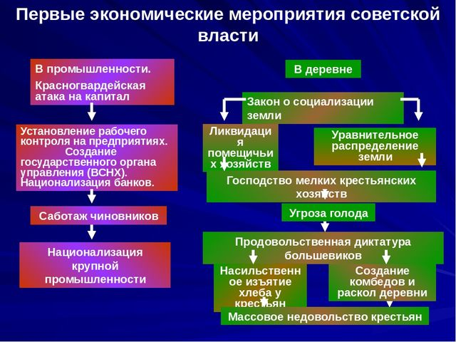 Как получить свидетельство о рождении ребенка через мфц Гречков К.В.