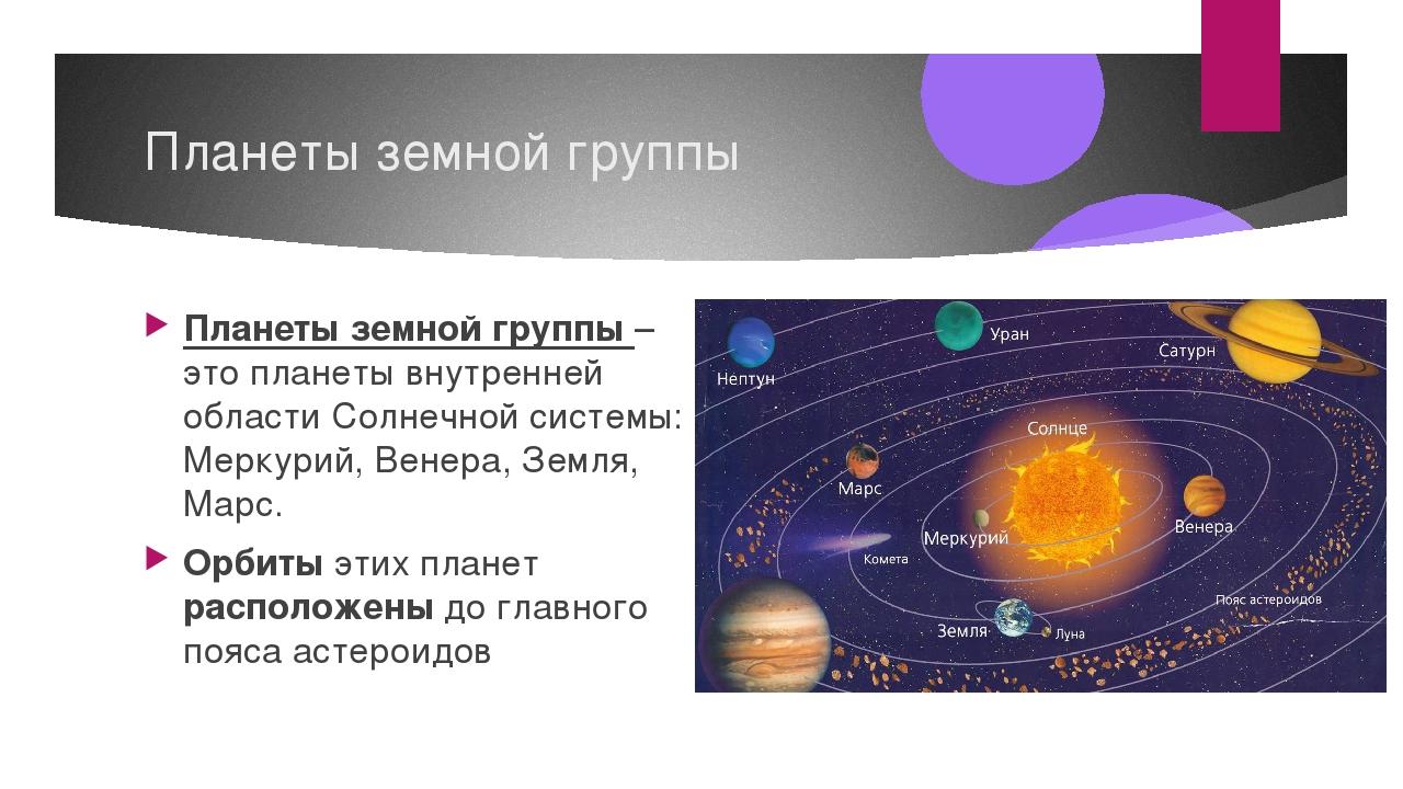Планеты земной группы Планеты земной группы – это планеты внутренней области...