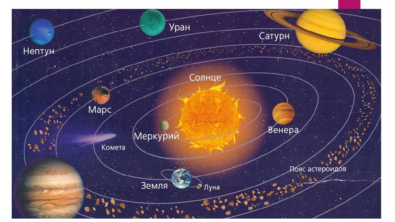 Реферат на тему астрономия астероиды 1753