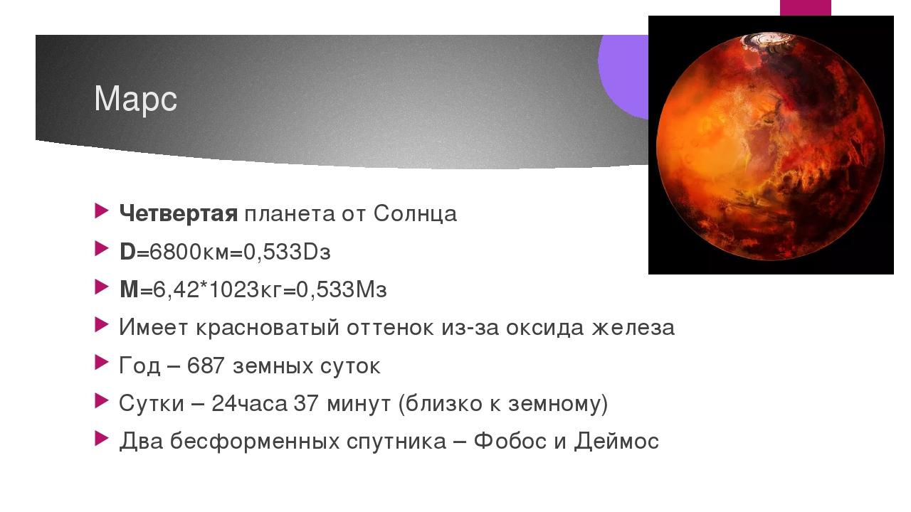 Марс Четвертая планета от Солнца D=6800км=0,533Dз М=6,42*1023кг=0,533Мз Имеет...