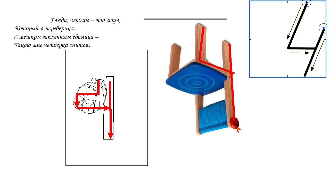 перевернутый стул картинка