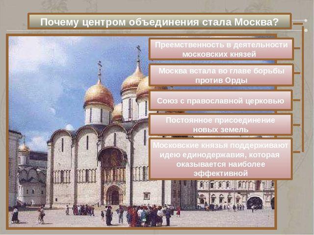 Почему москва стала центром объединения русских земель кратко