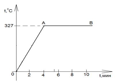 физика 8 класс дуйсембаев скачать