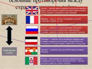 основные противоречия между странами накануне войны Англия — рассчитывала сох