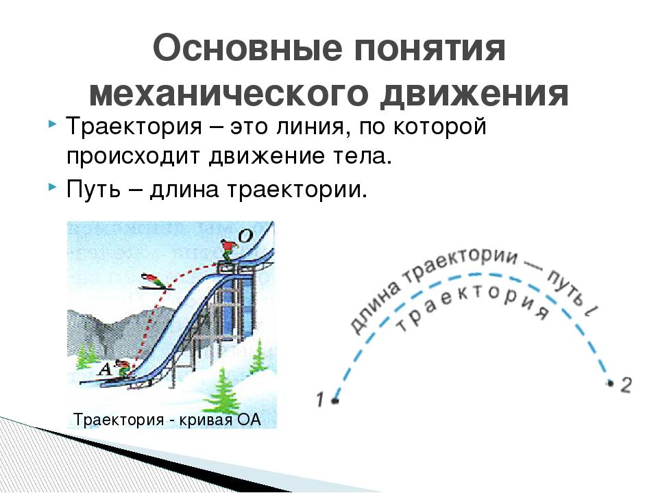 Траектория физика картинки
