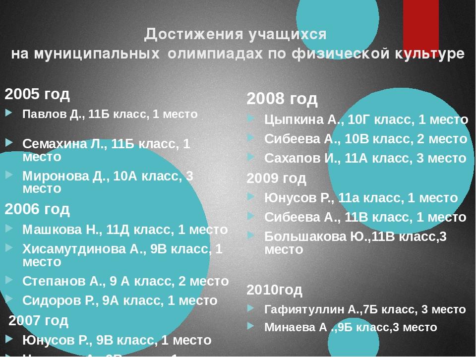 Достижения учащихся на муниципальных олимпиадах по физической культуре 2005 г...