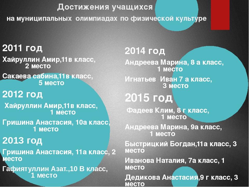 Достижения учащихся на муниципальных олимпиадах по физической культуре 2011 г...