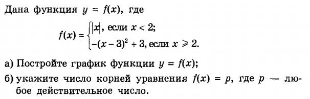 Урок 42 контрольная работа по теме числовые функции 4125