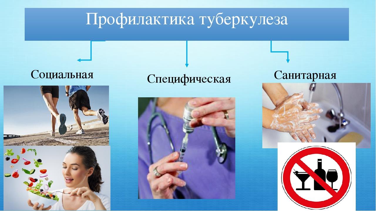 Профилактик туберкулеза в картинках