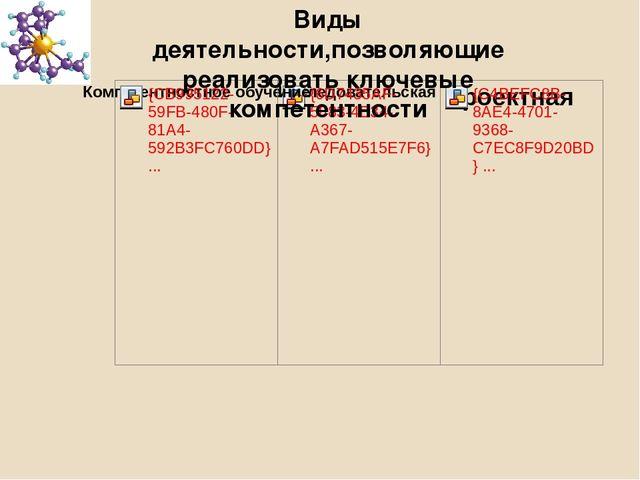 индивидуальный образовательный маршрут ученика начальной школы образец