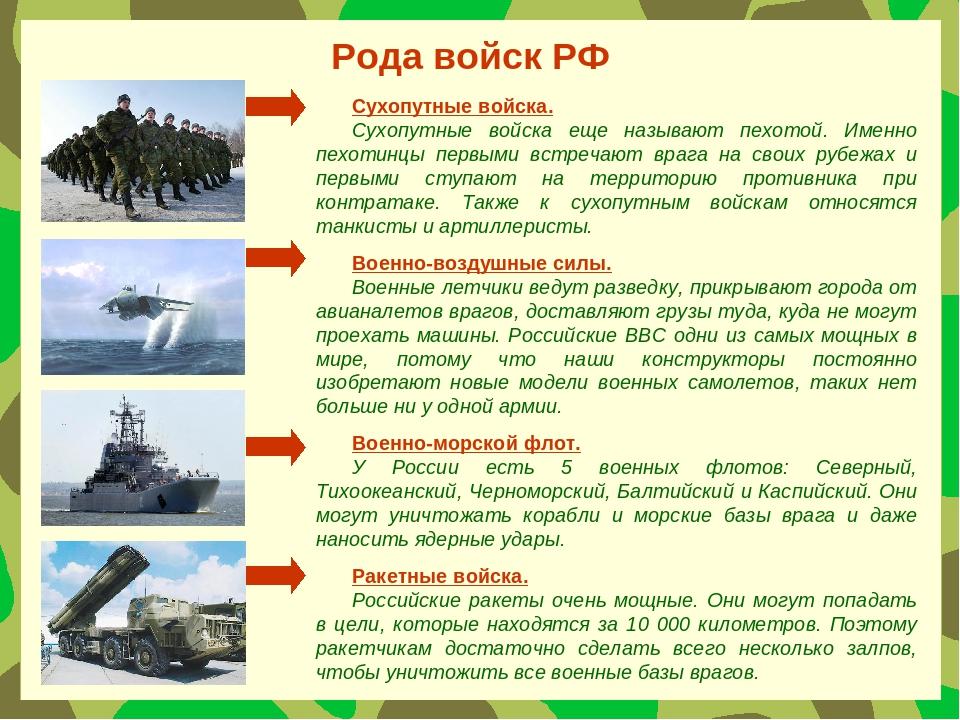 Картинки род войск и х назначение для детей