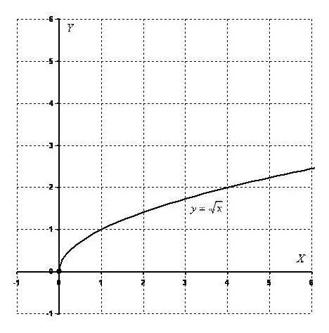 Промежуточная контрольная работа по алгебре класс по учебнику А  Выполните действия hello html 658db2c0 jpg
