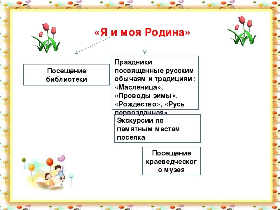 «Я и моя Родина» Праздники посвященные русским обычаям и традициям: «Маслениц...