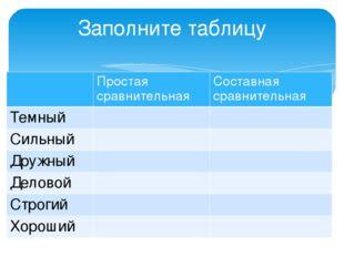 Заполните таблицу Простая сравнительная Составная сравнительная Темный Сильны