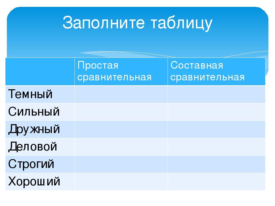 Заполните таблицу Простая сравнительная Составная сравнительная Темный Сильны...