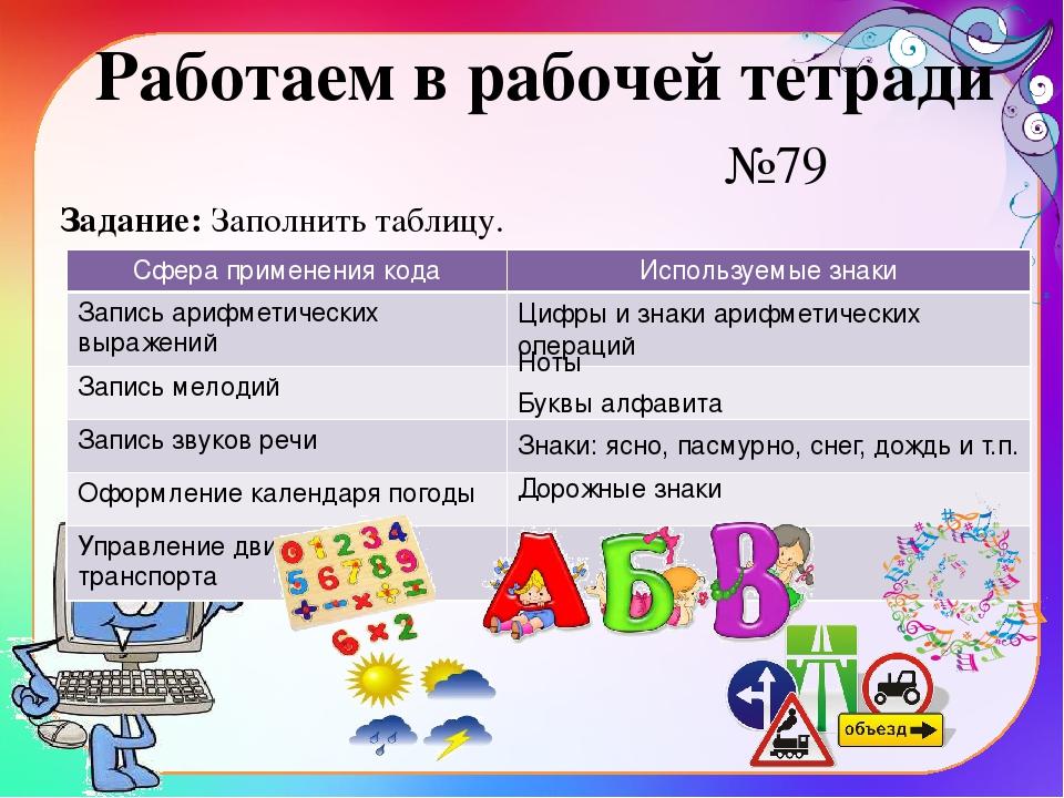 Работаем в рабочей тетради №79 Задание: Заполнить таблицу. Цифры и знаки ариф...