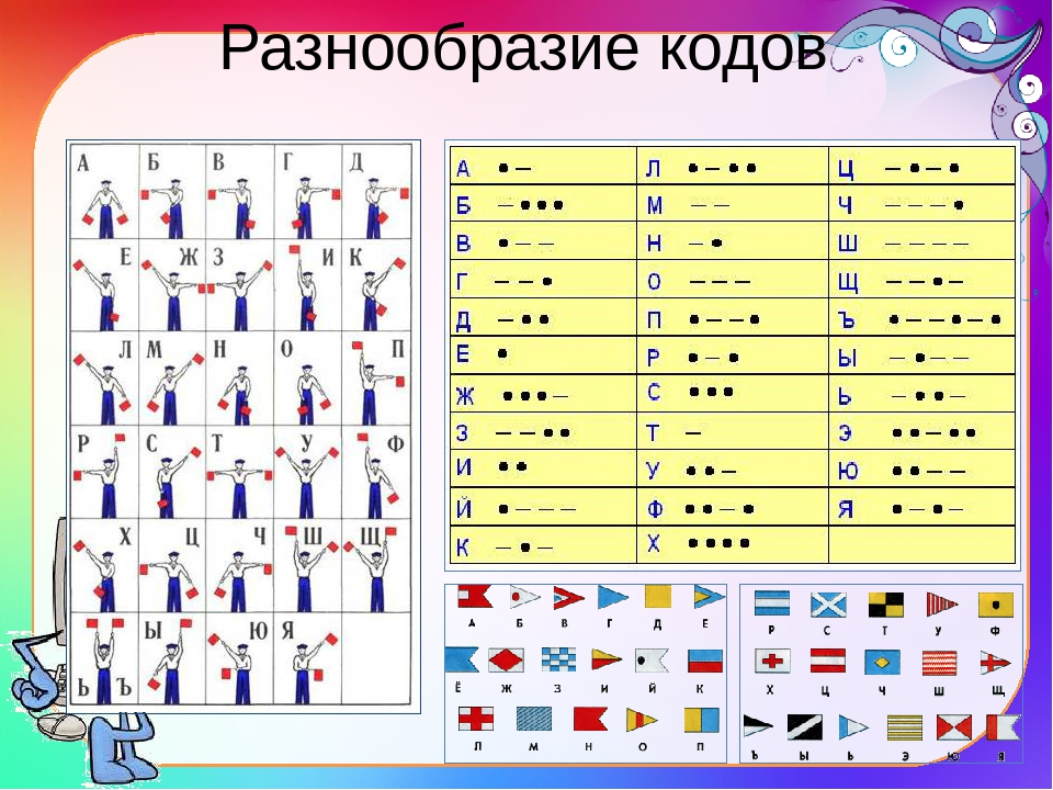 Разнообразие кодов