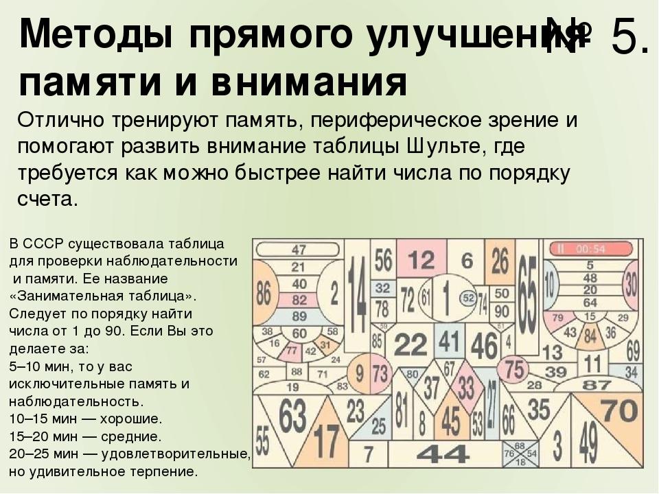 лен как повысить внимательность у взрослого область, город Волгодонск