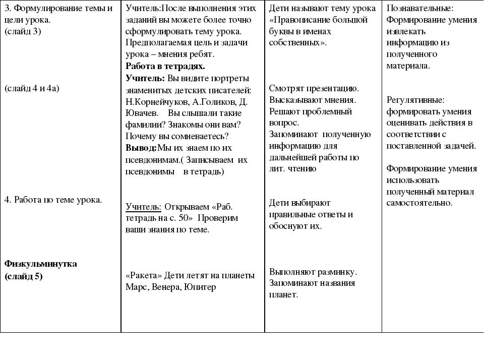 3. Формулирование темы и цели урока. (слайд 3) (слайд 4 и 4а) 4. Работа по те...