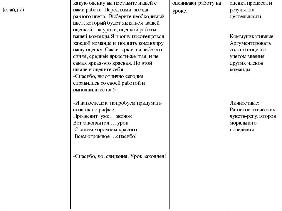 10. Выставление оценки (слайд 7)Учитель: Я тоже очень хочу узнать, какую оце...