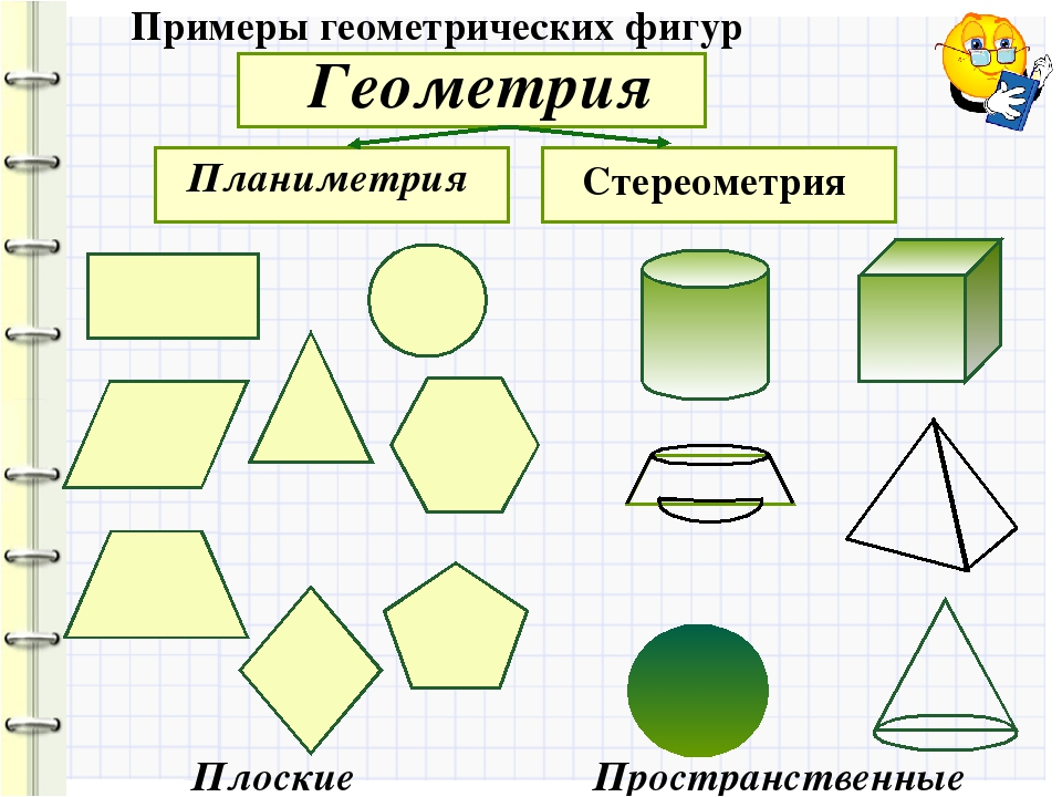все фигуры в геометрии картинки