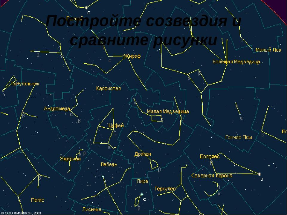 Какие бывают созвездия картинки и названия