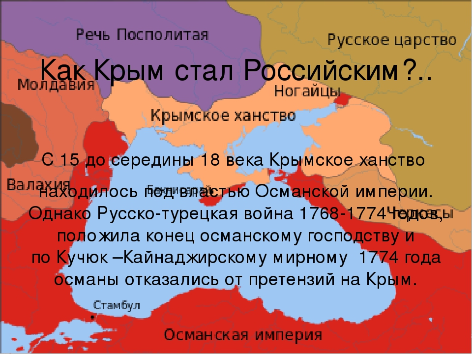 Как Крым стал Российским?.. С 15 до середины 18 века Крымское ханство  нахо...