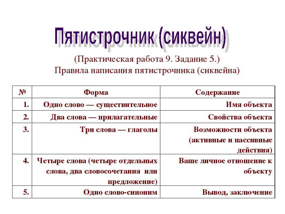 Знаковая информационная девушка модель практическая работа работа в москве для девушки с ежедневной оплатой в
