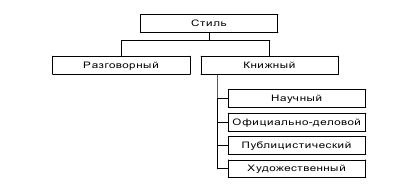 Знаковые информационные модели практическая работа фотограф казановский