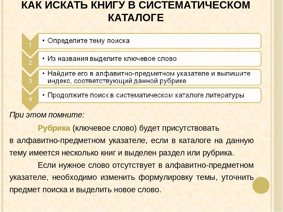 Систематический каталог контрольная работа 419
