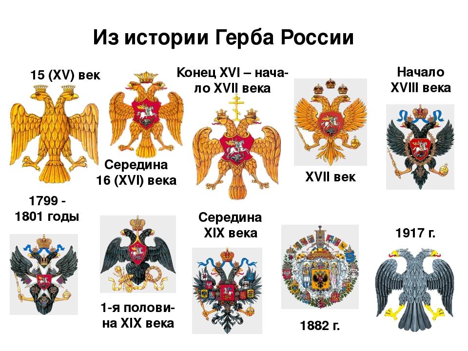 Элементы герба россии которые появились в следующие эпохи
