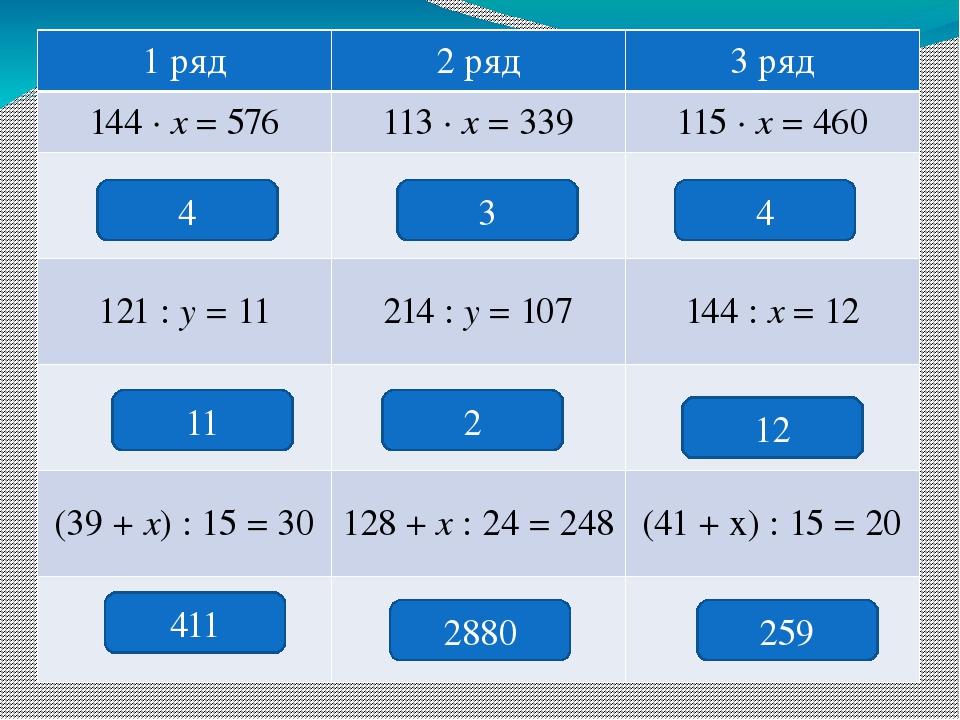 4 3 4 11 2 12 411 2880 259 1 ряд 2 ряд 3 ряд 144 ·х= 576 113·х= 339 115 ·х=...