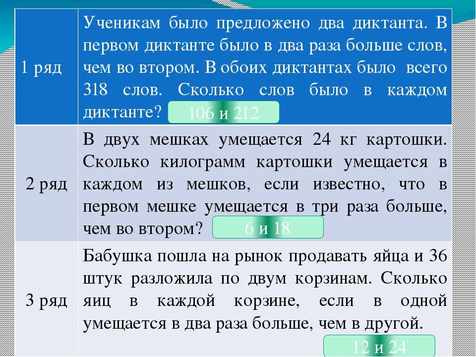 106 и 212 6 и 18 12 и 24 1 ряд Ученикам было предложено два диктанта. В перв...